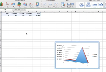 chart will now appear on your excel spreadsheet