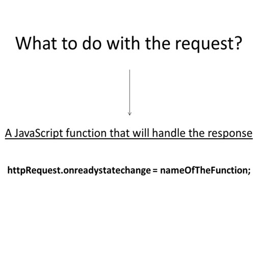 JavaScript response function for the HTTP request