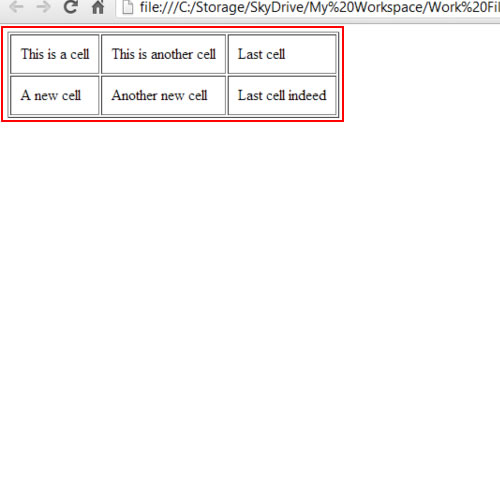 Columns assume the width of the cell with widest content
