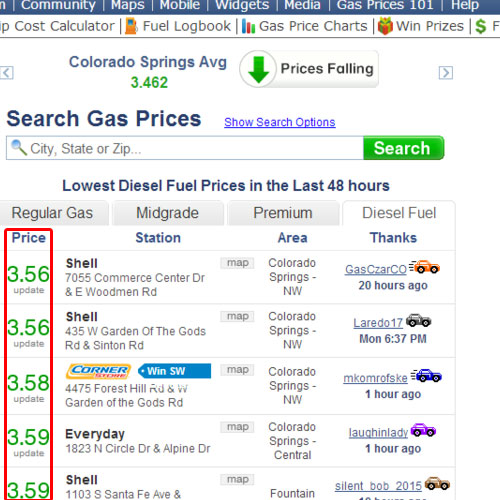 Look for lowest gas price