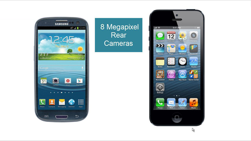 Both devices come with an 8 megapixel camera