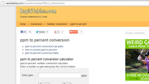 "The site that will make the conversion></center><br />  <br /> <strong>Step # 2 – Use the Converter</strong></p> <p>Scroll down the page, and look under the section which says ""ppm to percent conversion calculator."" In the grey box, enter your ppm value, and then click ""Convert."" If you entered the incorrect value, you can start over again by clicking ""Reset.""</p> <p><center><img src="