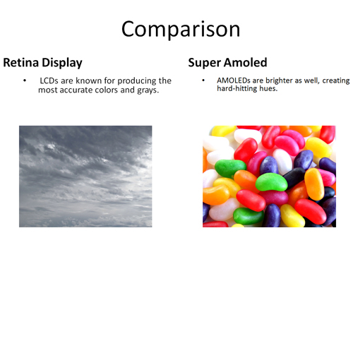 Comparison between the features
