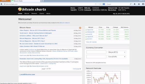 go to bitcoin charts.com