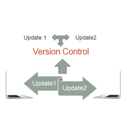 Advantages of version control