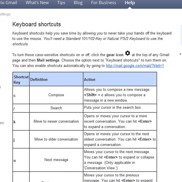 Display list of Keyboard Shortcuts